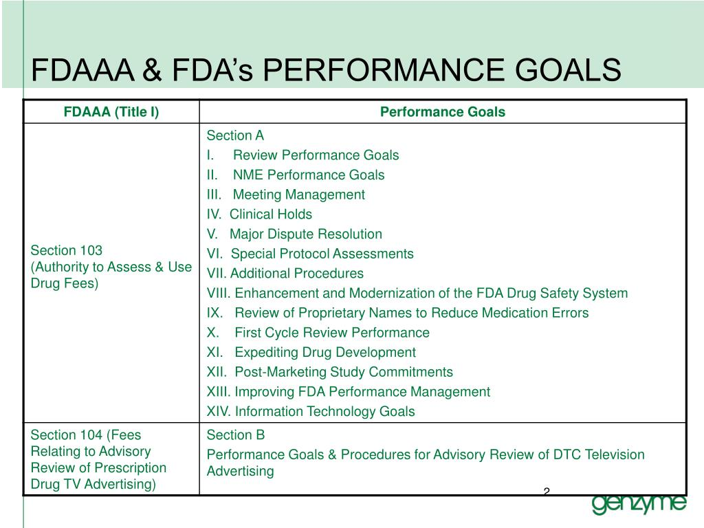 FDAAA & FDA's PERFORMANCE GOALS