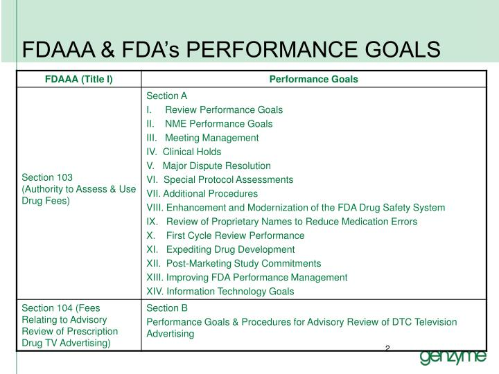Fdaaa fda s performance goals