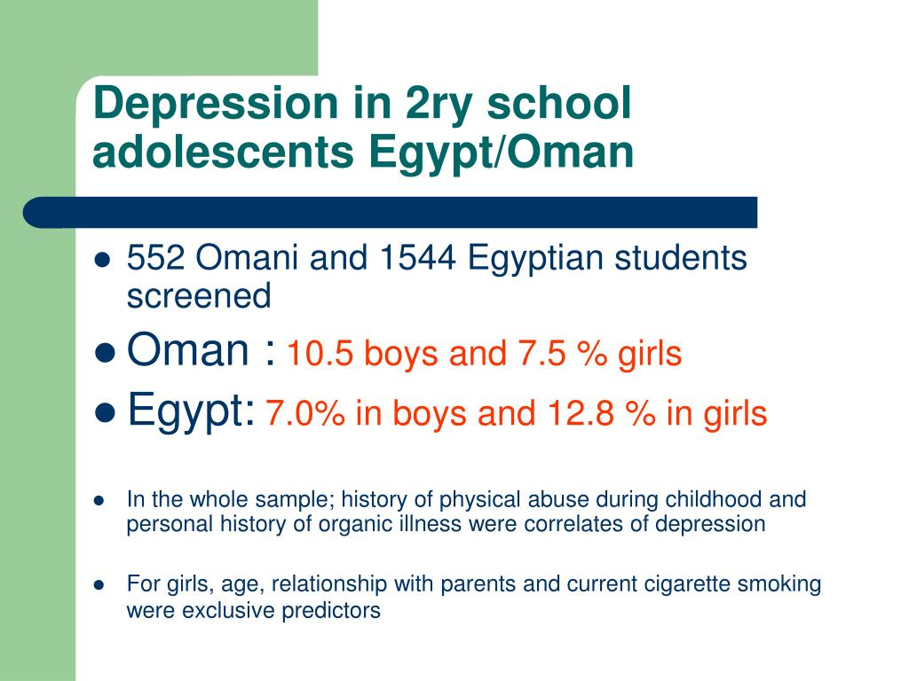Depression in 2ry school adolescents Egypt/Oman