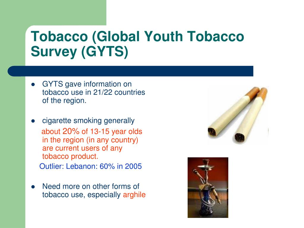 Tobacco (Global Youth Tobacco Survey (GYTS)