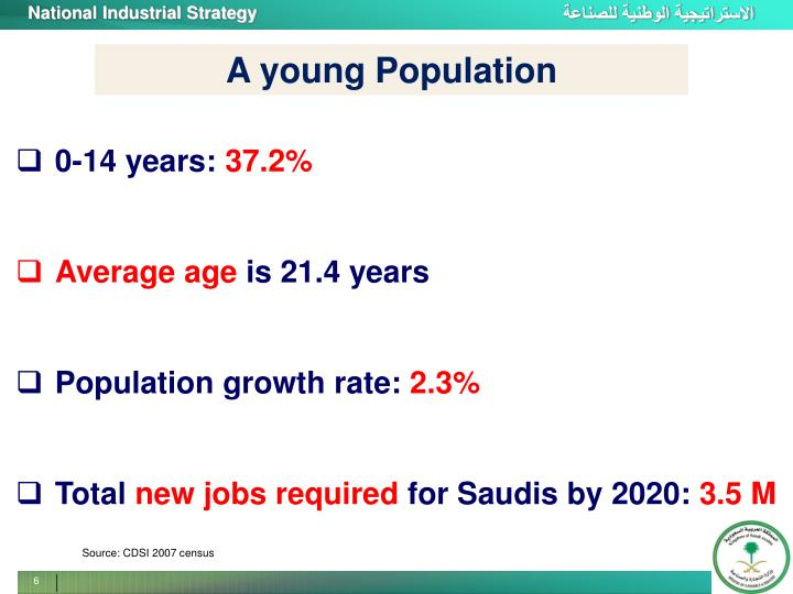 A young Population