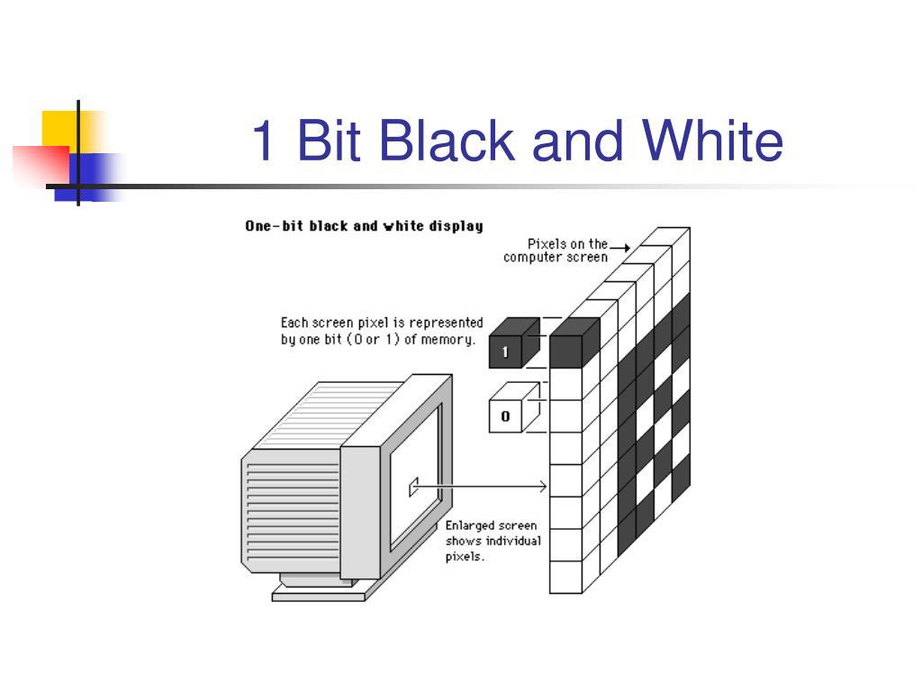 1 Bit Black and White