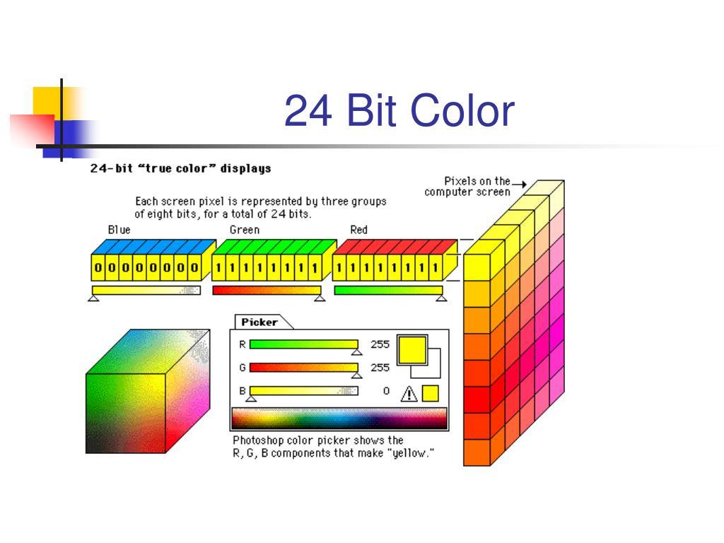 24 Bit Color