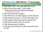 6 3 natural gas ng history a chronology
