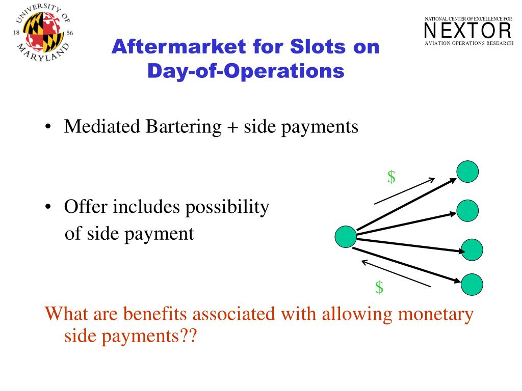 Aftermarket for Slots on Day-of-Operations
