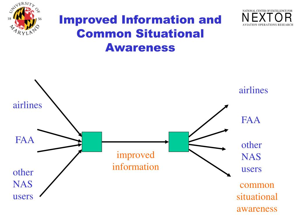 Improved Information and Common Situational Awareness