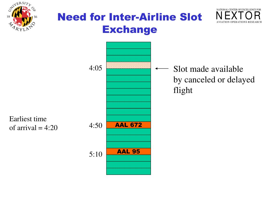Need for Inter-Airline Slot Exchange