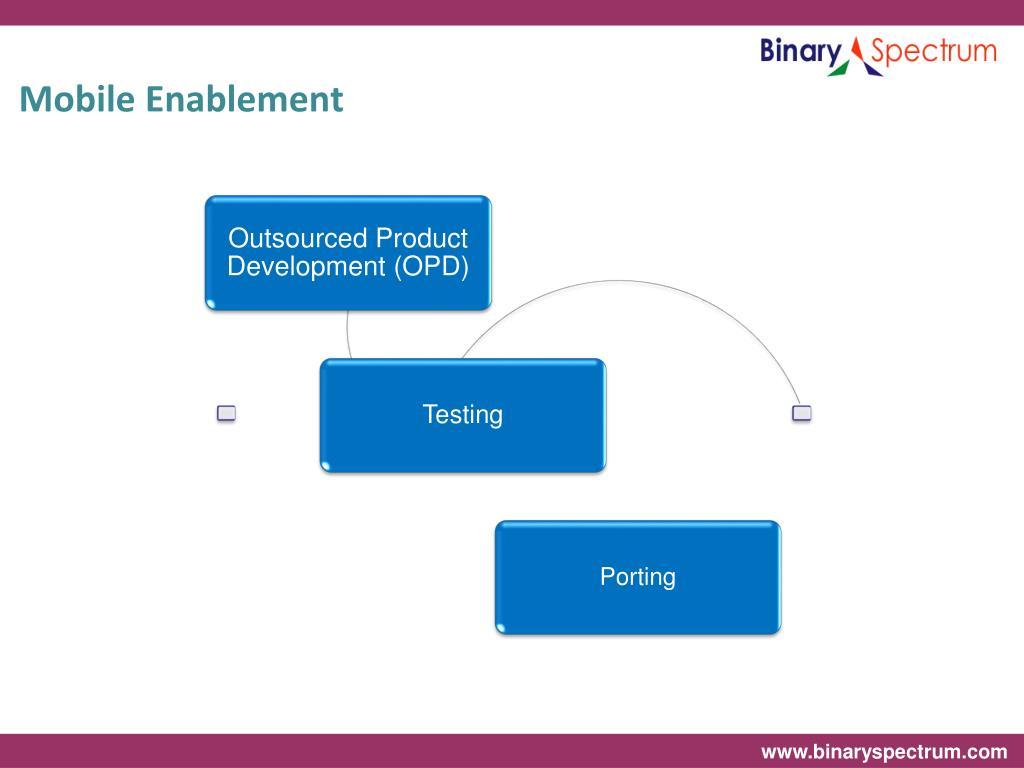 Mobile Enablement