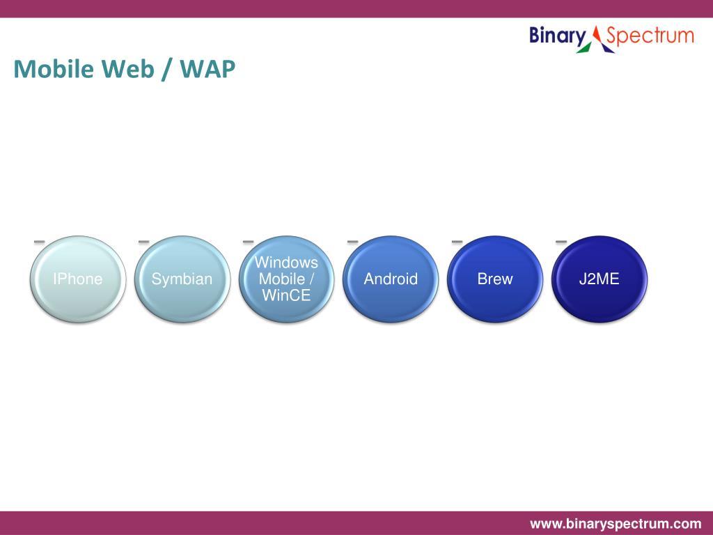 Mobile Web / WAP