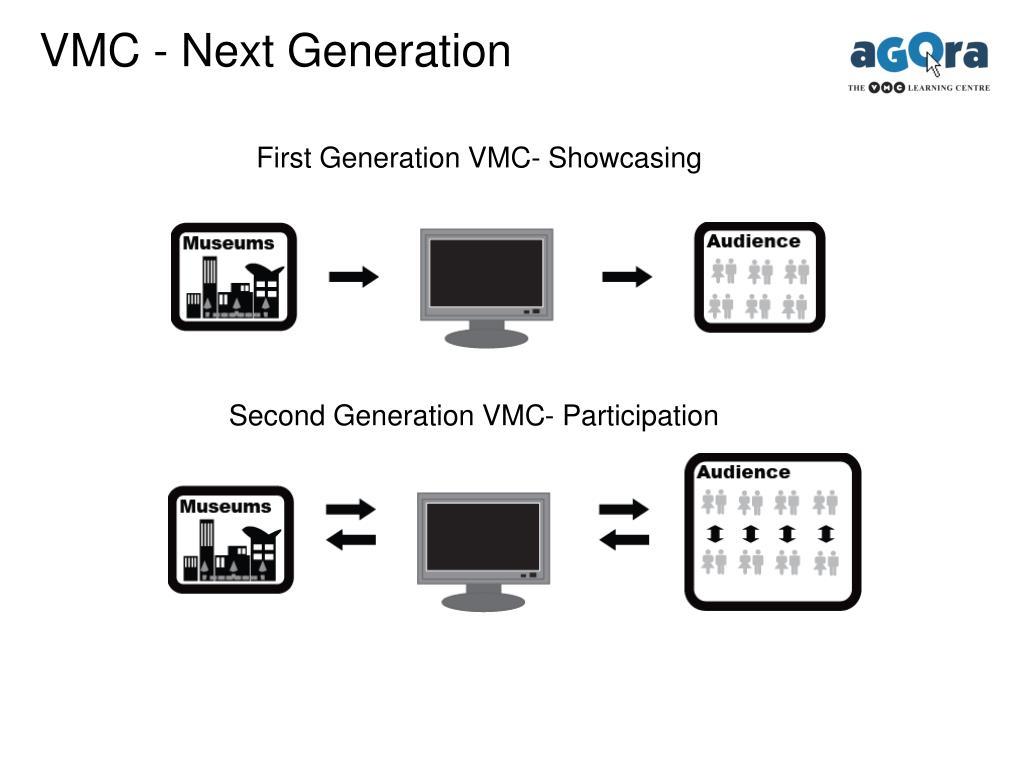 VMC - Next Generation