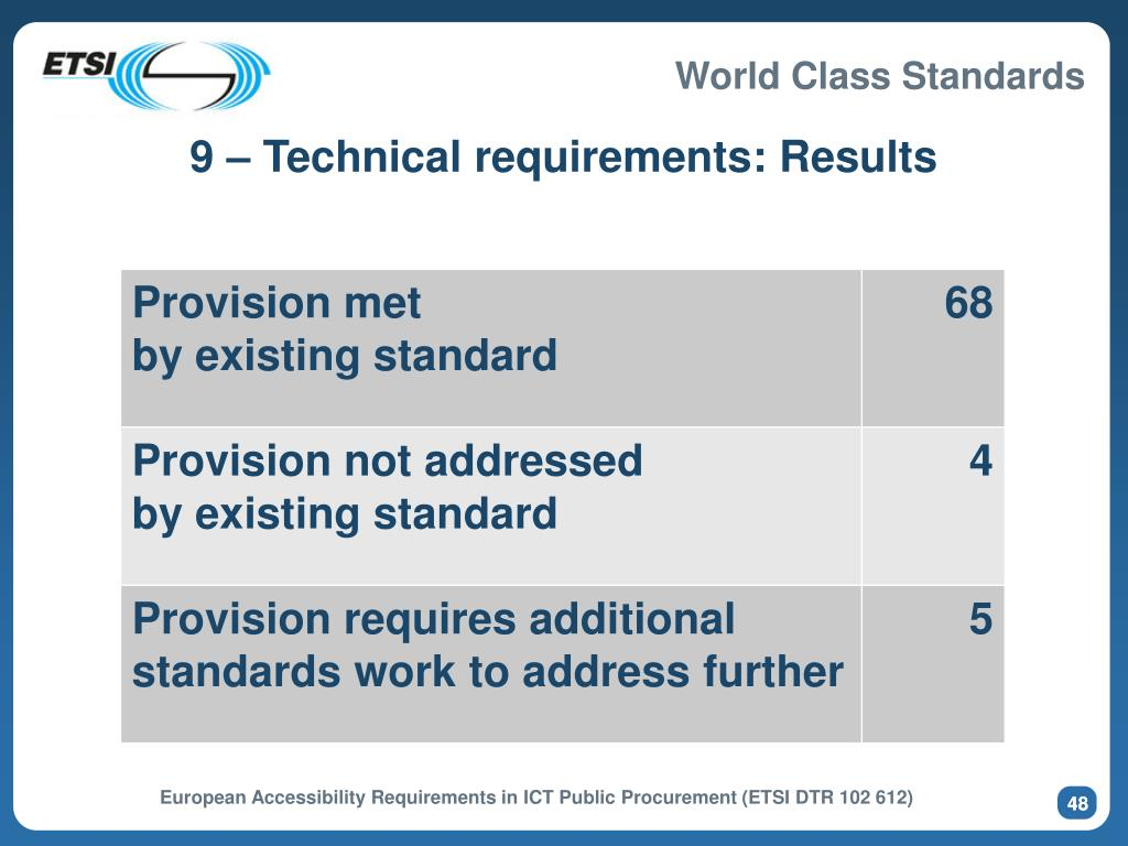 9 – Technical requirements: Results