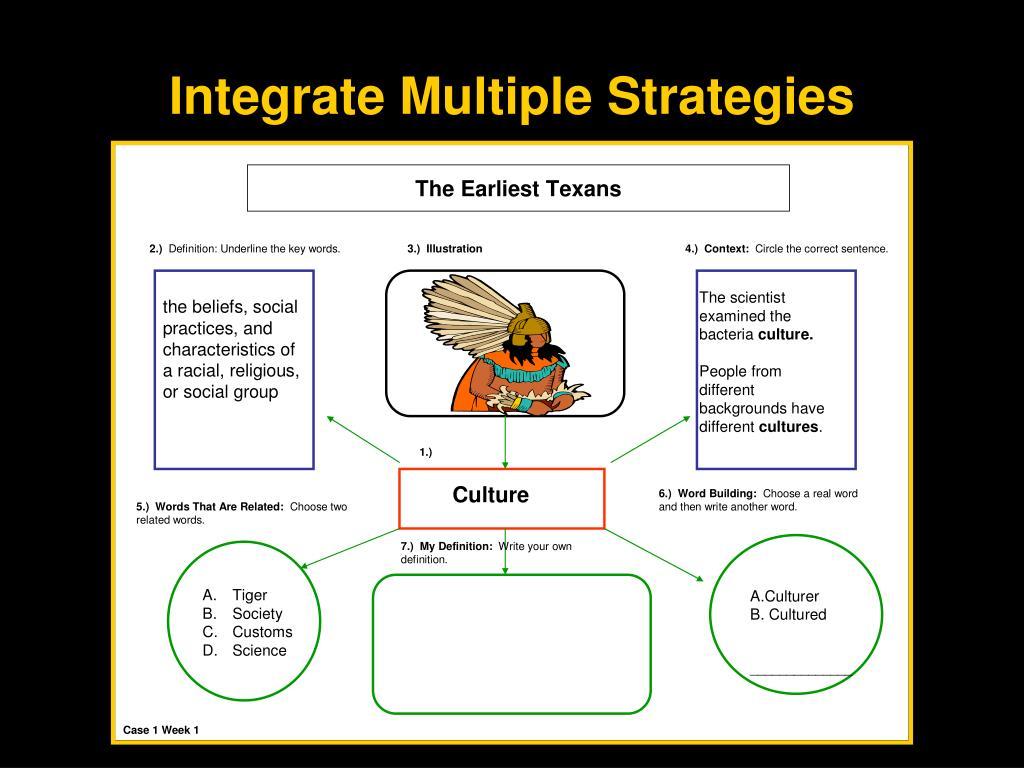 Integrate Multiple Strategies