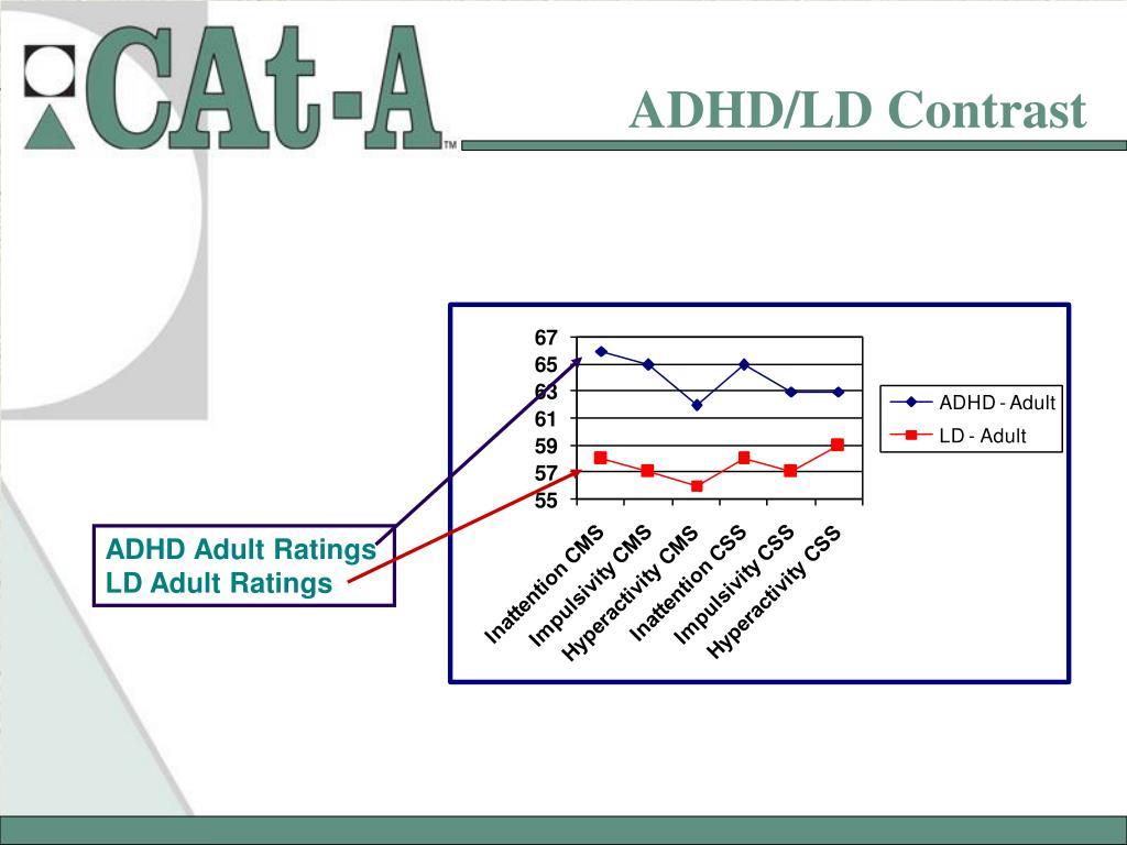 ADHD/LD Contrast