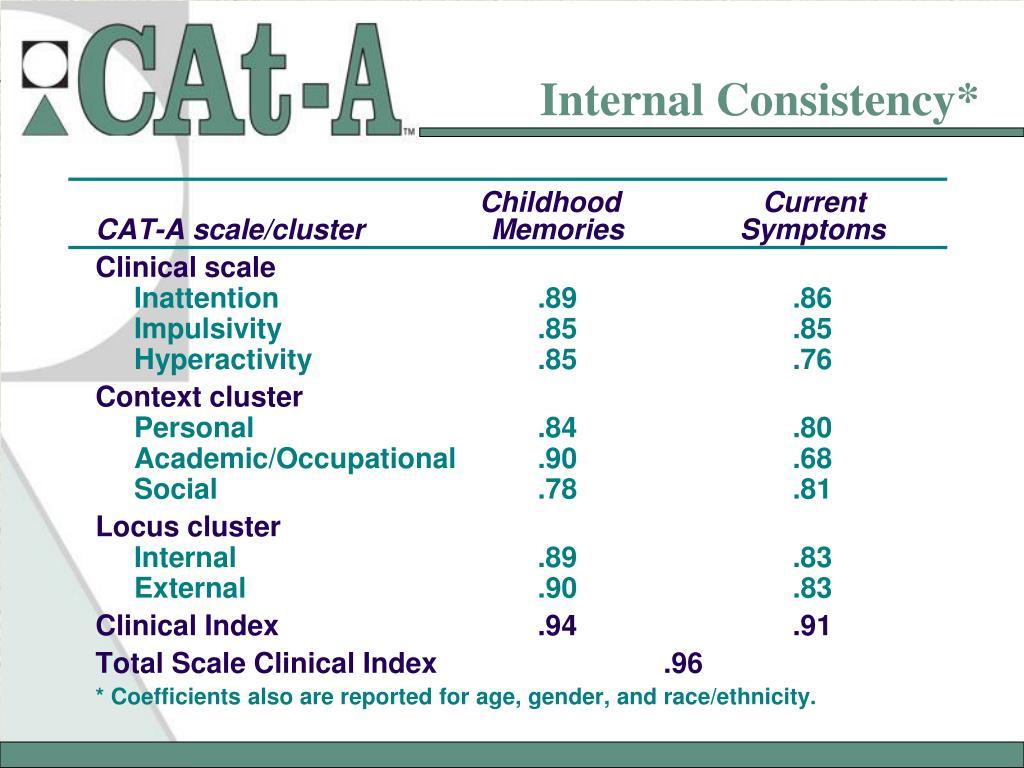 Internal Consistency*