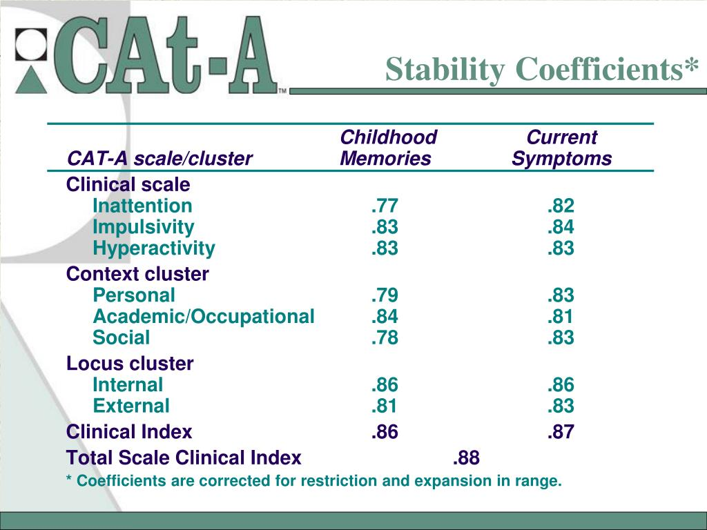 Stability Coefficients*