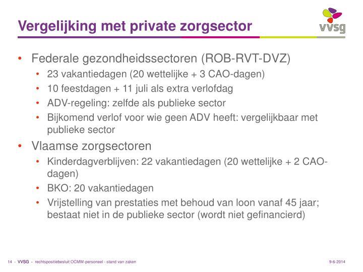 Vergelijking met private zorgsector