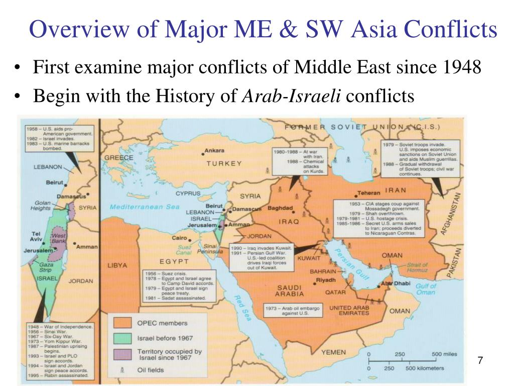 Overview of Major ME & SW Asia Conflicts