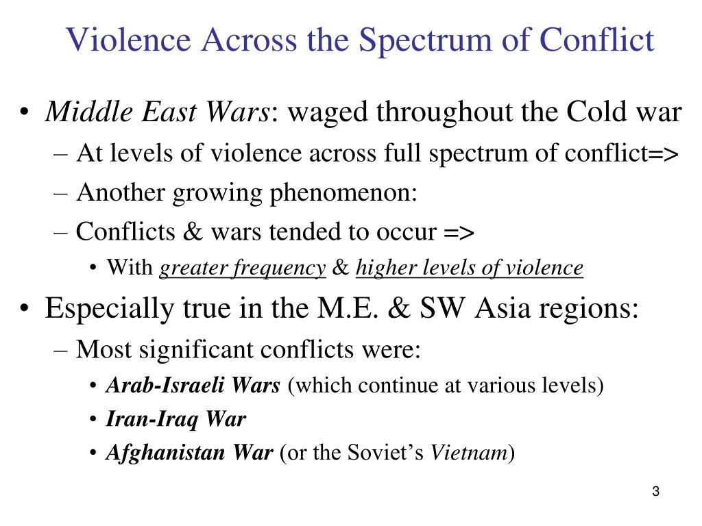 Violence Across the Spectrum of Conflict