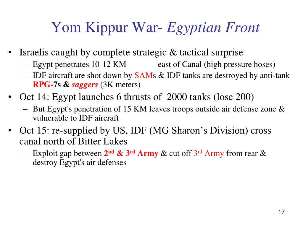 Yom Kippur War-