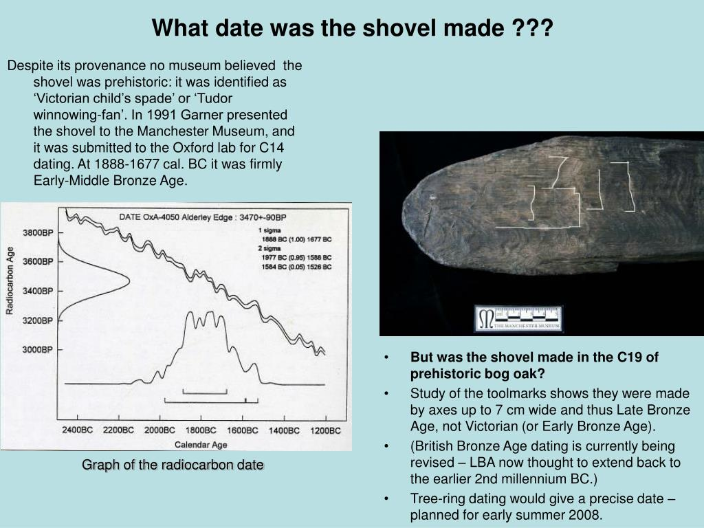 What date was the shovel made ???