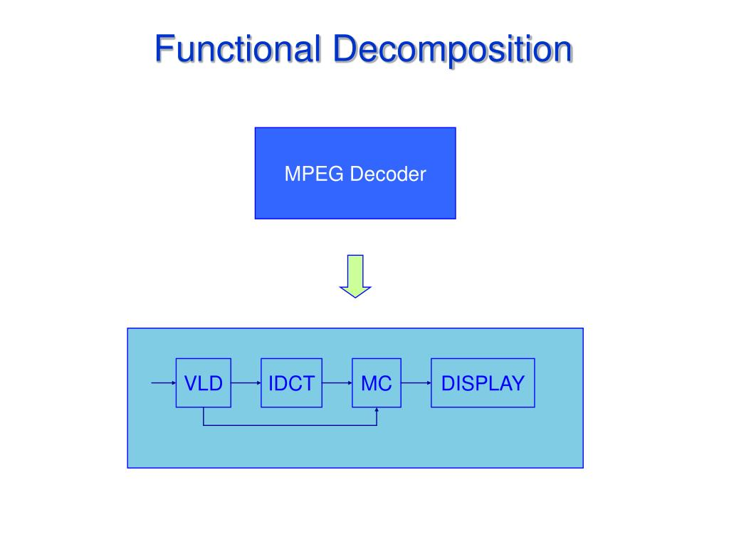 Functional Decomposition