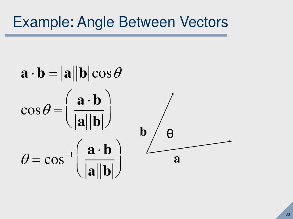 Example: Angle Between Vectors