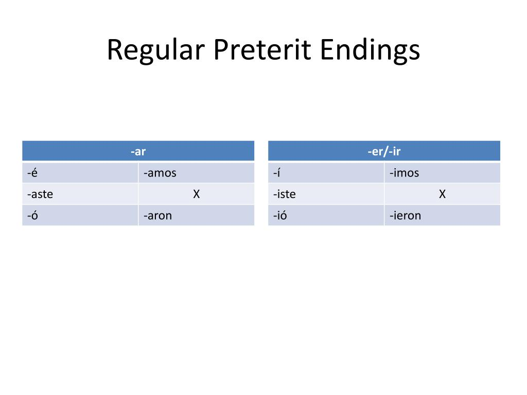 Regular Preterit Endings