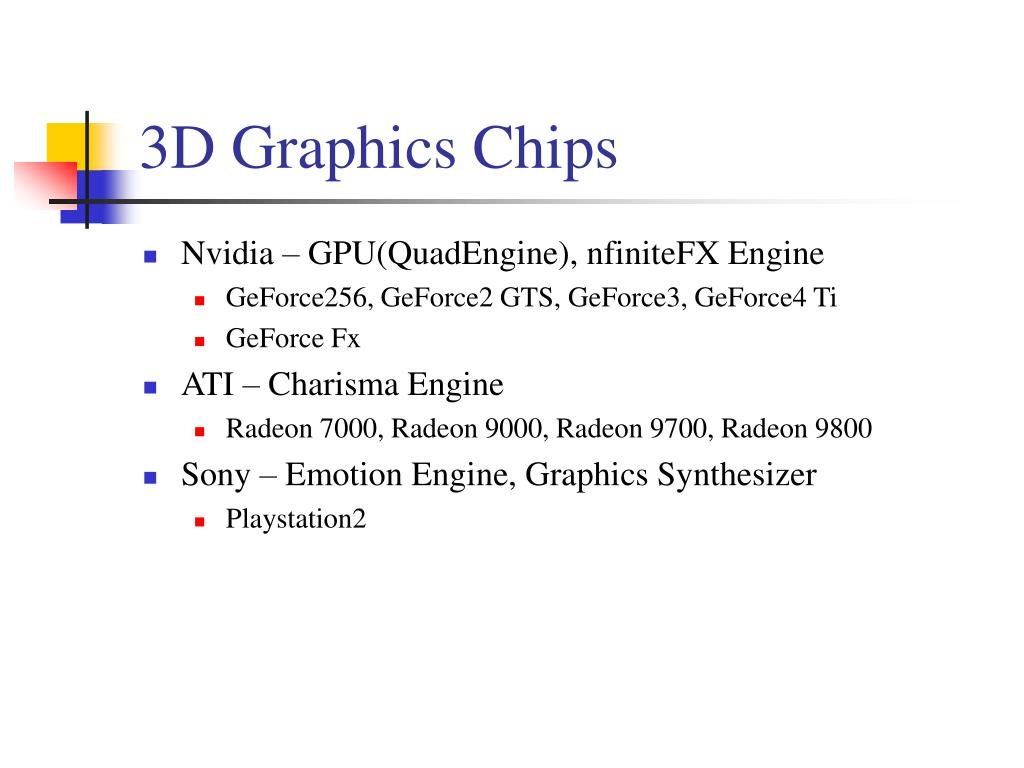3D Graphics Chips