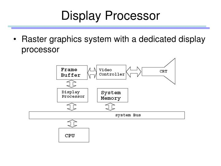 Display Processor