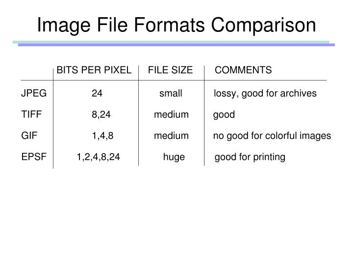 Image File Formats Comparison