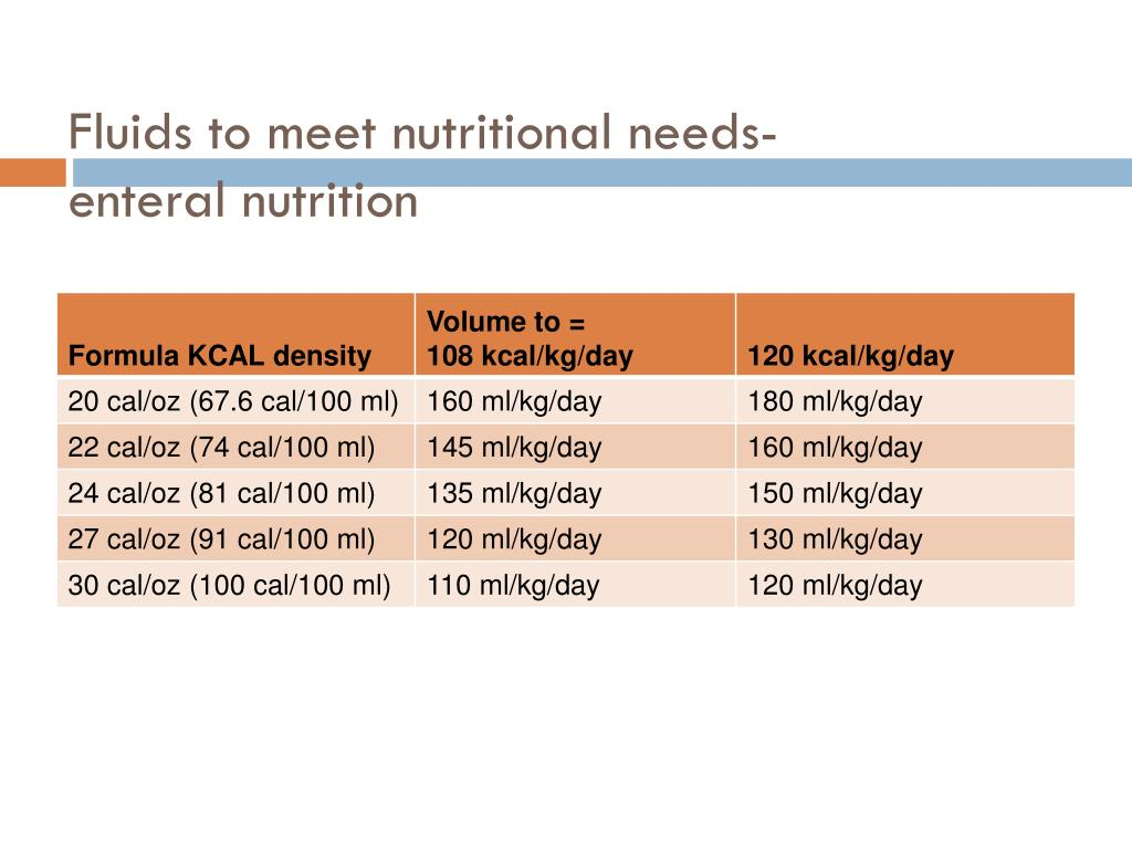 how to meet nutritional needs