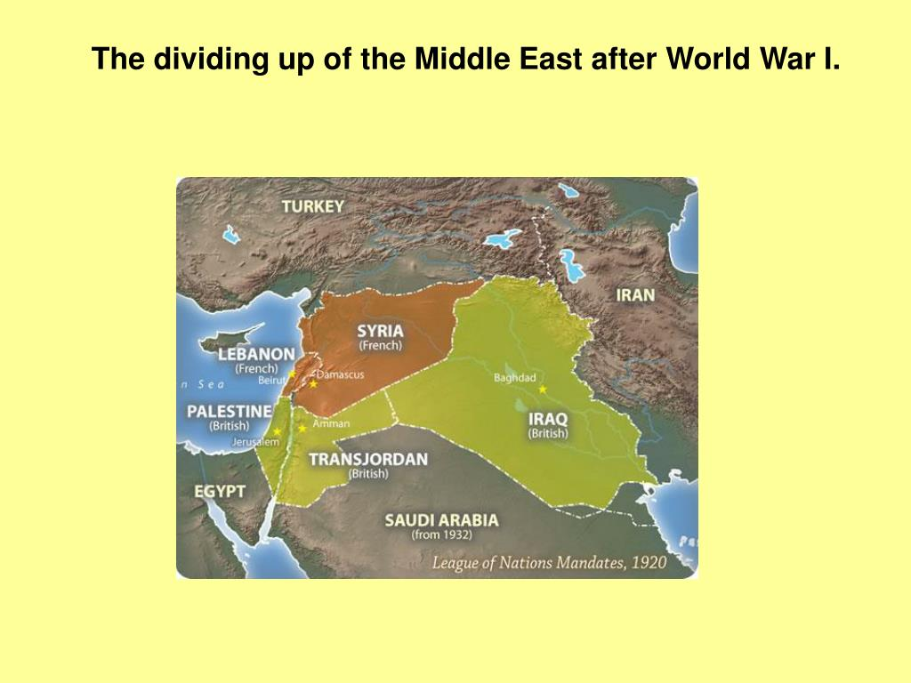 The dividing up of the Middle East after World War I.