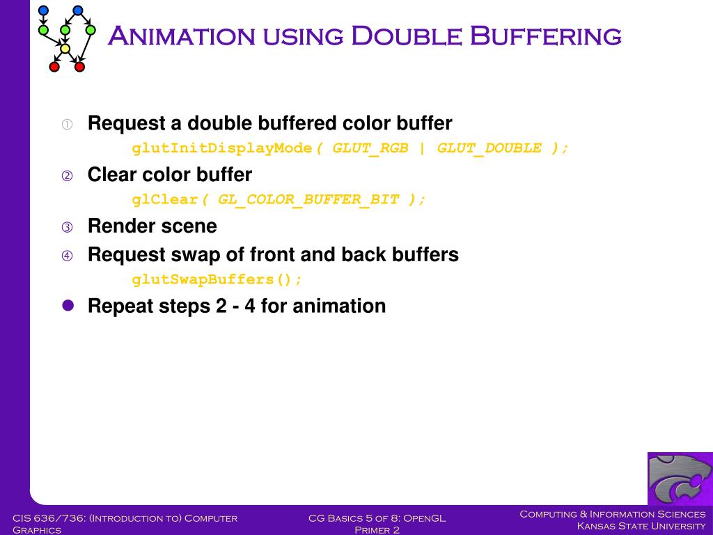 Animation using Double Buffering