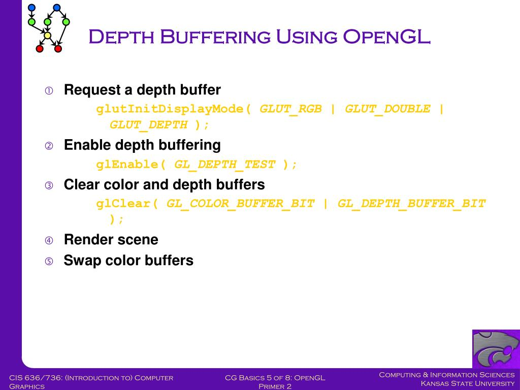 Depth Buffering Using OpenGL