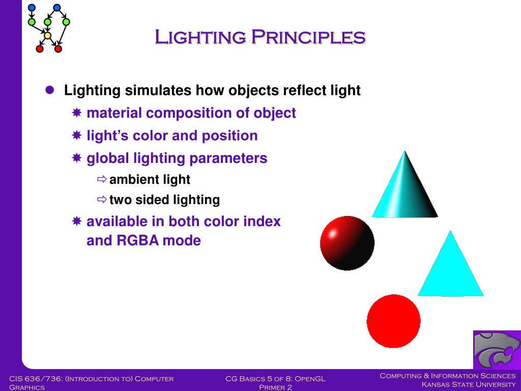 Lighting Principles