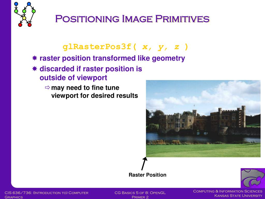 Positioning Image Primitives