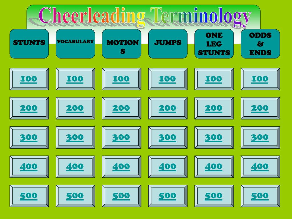 Cheerleading Terminology
