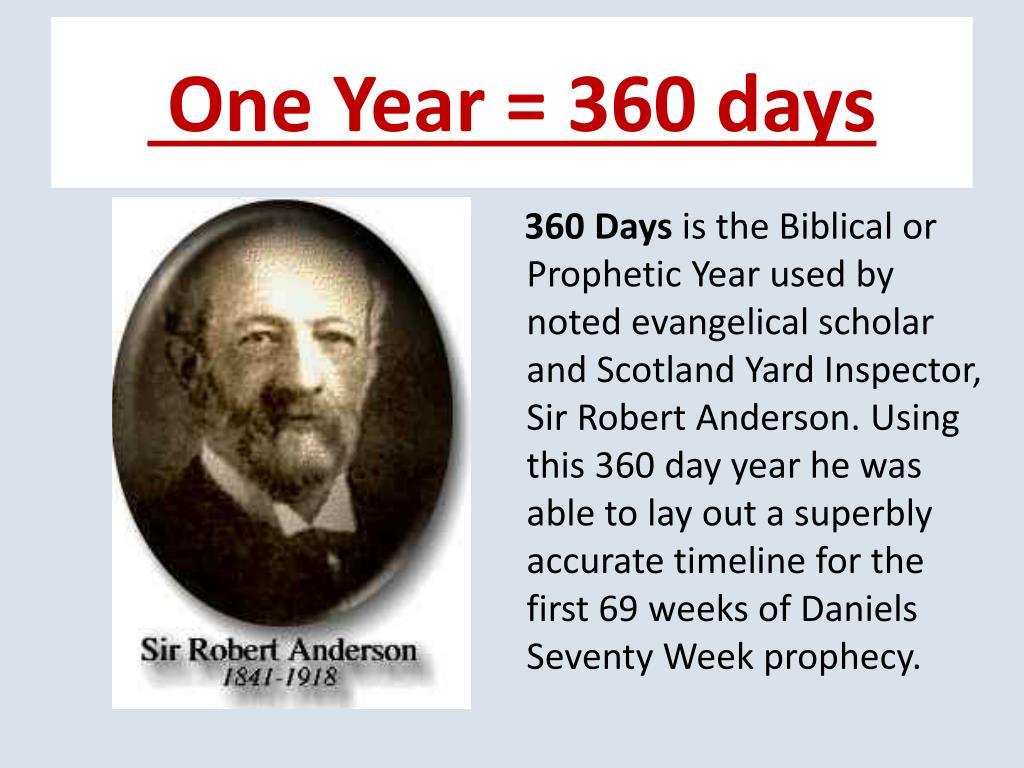 One Year = 360 days