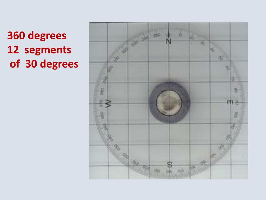 360 degrees        12  segments