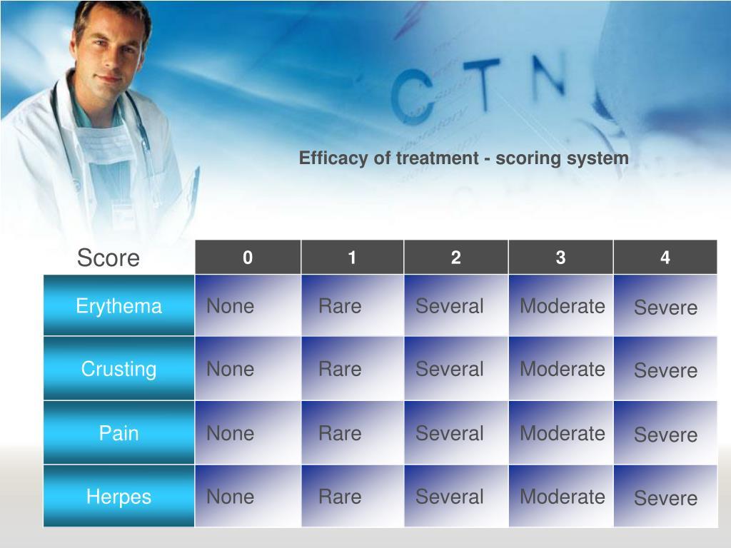 Efficacy of treatment - scoring system