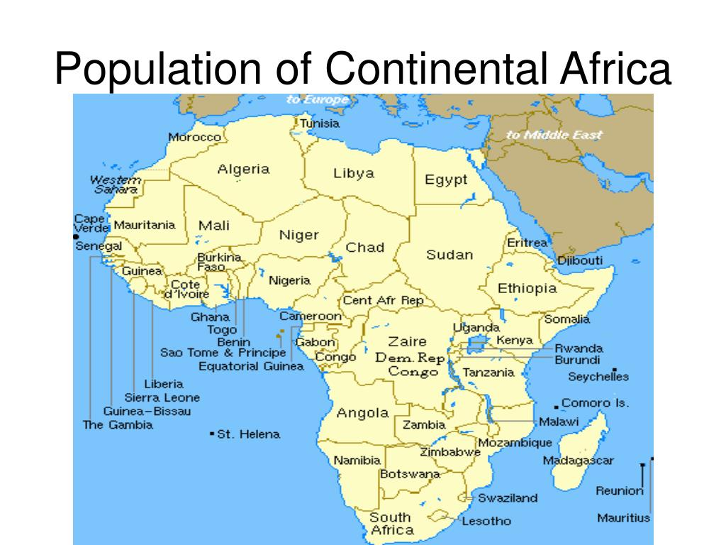 Population of Continental Africa