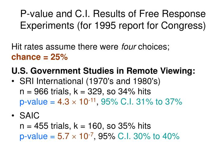 P-value and C.I. Results of Free Response Experiments (for 1995 report for Congress)