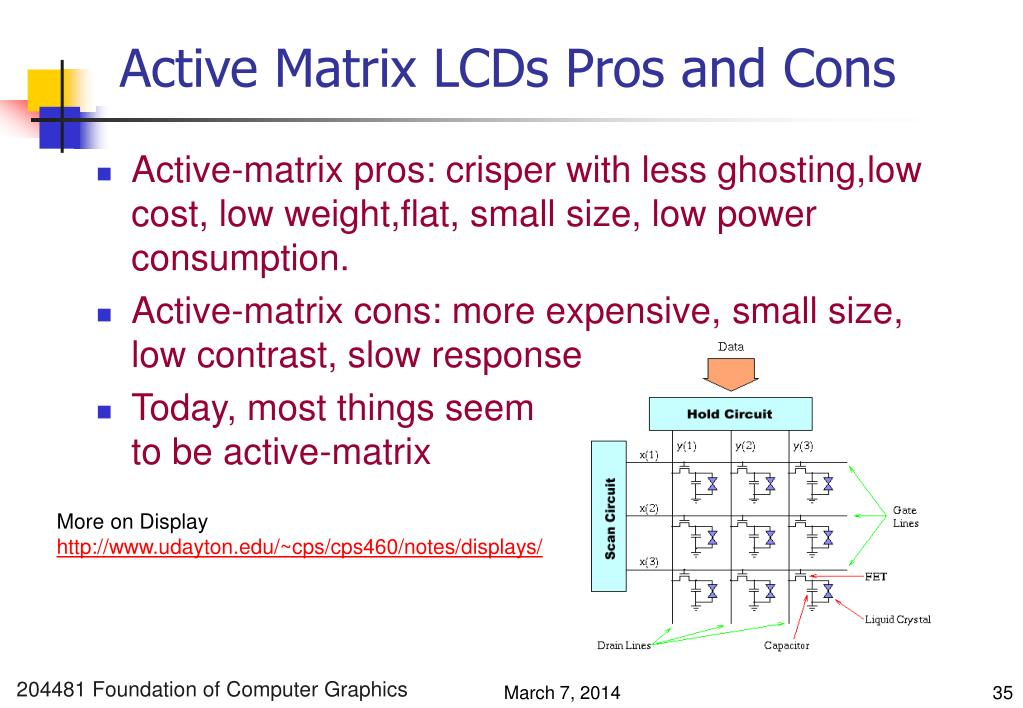 Active Matrix LCDs Pros and Cons