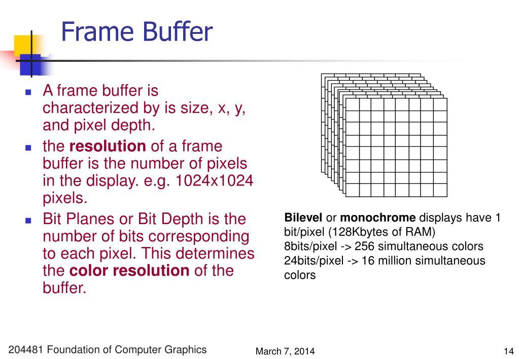 Frame Buffer