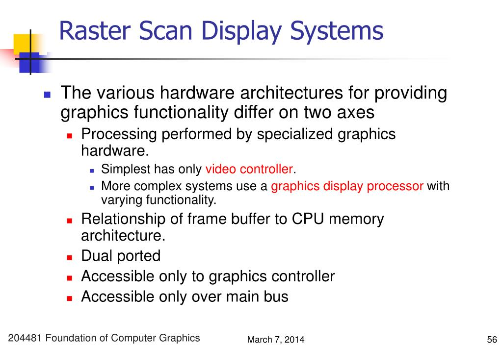 Raster Scan Display Systems