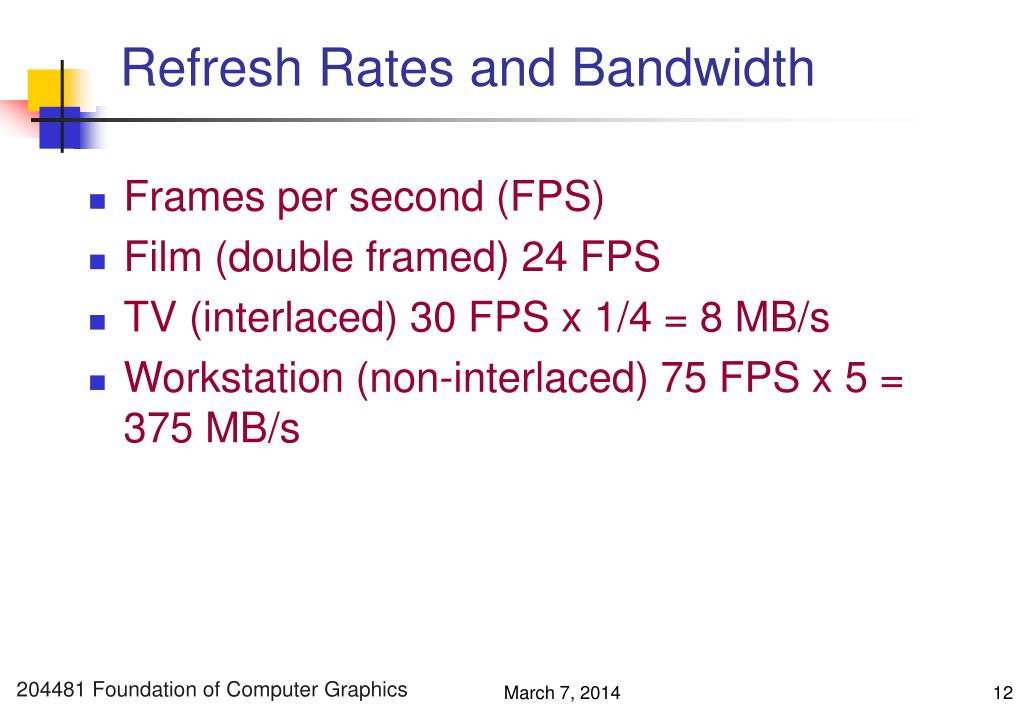 Refresh Rates and Bandwidth