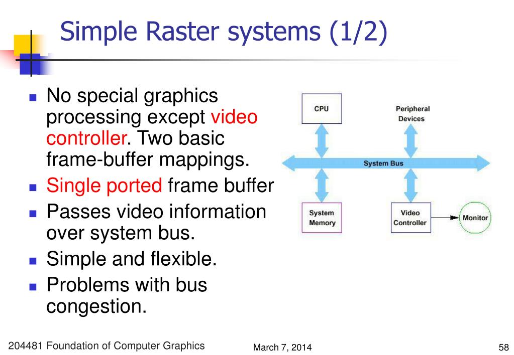 Simple Raster systems (1/2)