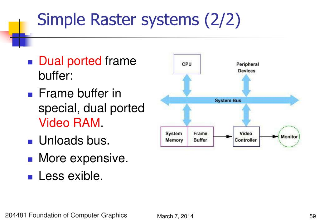 Simple Raster systems (2/2)