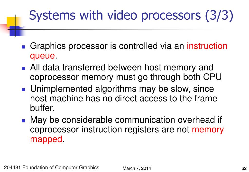 Systems with video processors (3/3)