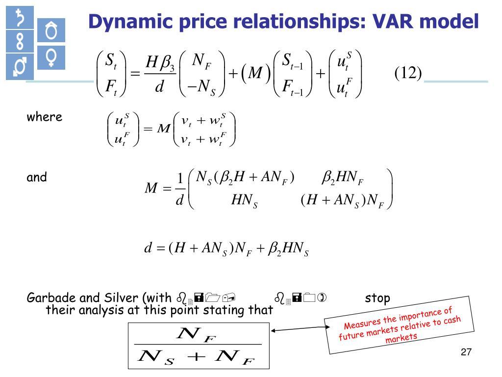 Dynamic price relationships: VAR model